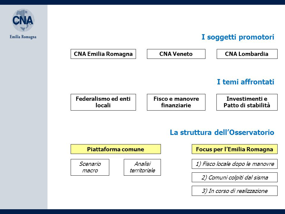 I soggetti promotori CNA Emilia RomagnaCNA LombardiaCNA Veneto I temi affrontati Federalismo ed enti locali Investimenti e Patto di stabilità Fisco e