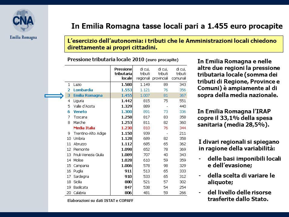 In Emilia Romagna tasse locali pari a 1.455 euro procapite L'esercizio dell'autonomia: i tributi che le Amministrazioni locali chiedono direttamente ai propri cittadini.