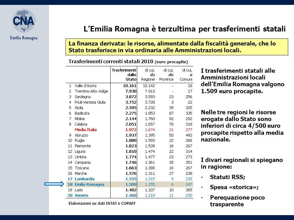 L'Emilia Romagna è terzultima per trasferimenti statali La finanza derivata: le risorse, alimentate dalla fiscalità generale, che lo Stato trasferisce