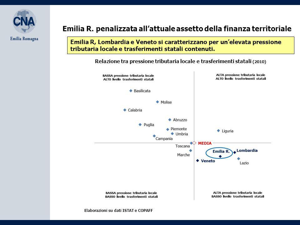 Emilia R. penalizzata all'attuale assetto della finanza territoriale Emilia R, Lombardia e Veneto si caratterizzano per un'elevata pressione tributari