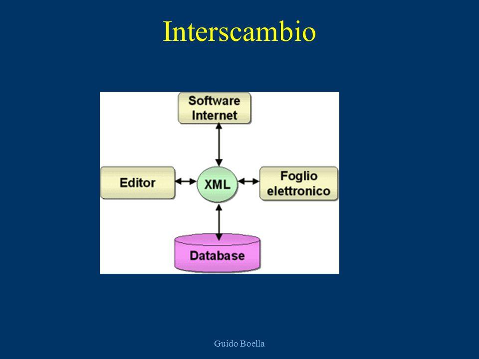 Guido Boella Interscambio