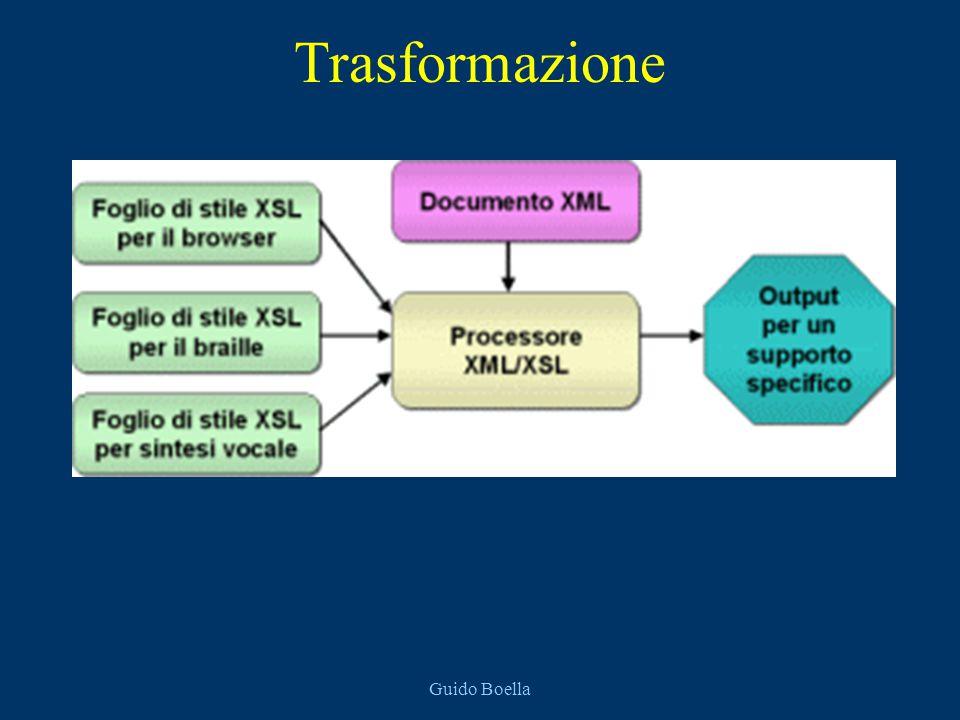 Guido Boella Trasformazione