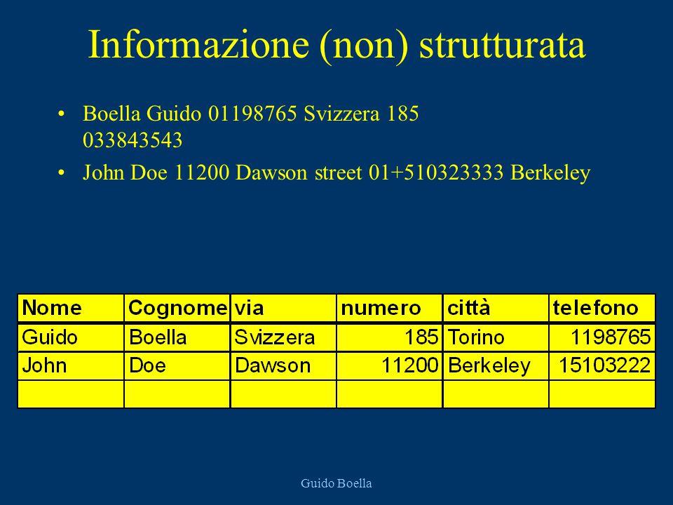 Guido Boella Informazione (non) strutturata Boella Guido 01198765 Svizzera 185 033843543 John Doe 11200 Dawson street 01+510323333 Berkeley