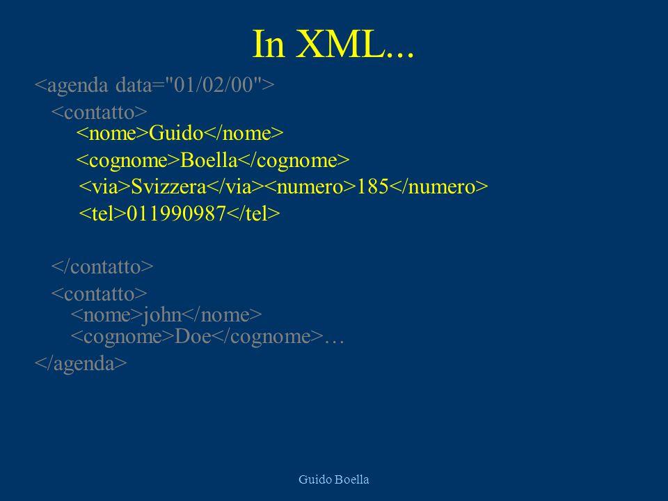 Guido Boella In HTML...