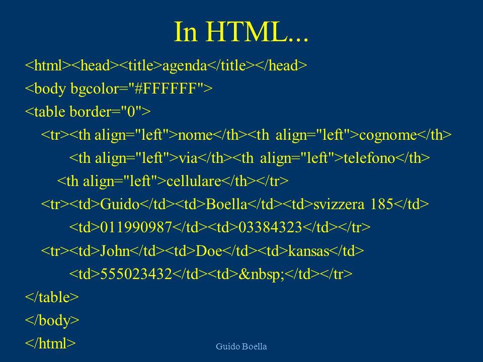 Guido Boella In HTML... agenda nome cognome via telefono cellulare Guido Boella svizzera 185 011990987 03384323 John Doe kansas 555023432