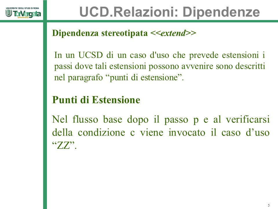 UCD.Relazioni: Dipendenze 5 Dipendenza stereotipata > In un UCSD di un caso d uso che prevede estensioni i passi dove tali estensioni possono avvenire sono descritti nel paragrafo punti di estensione .