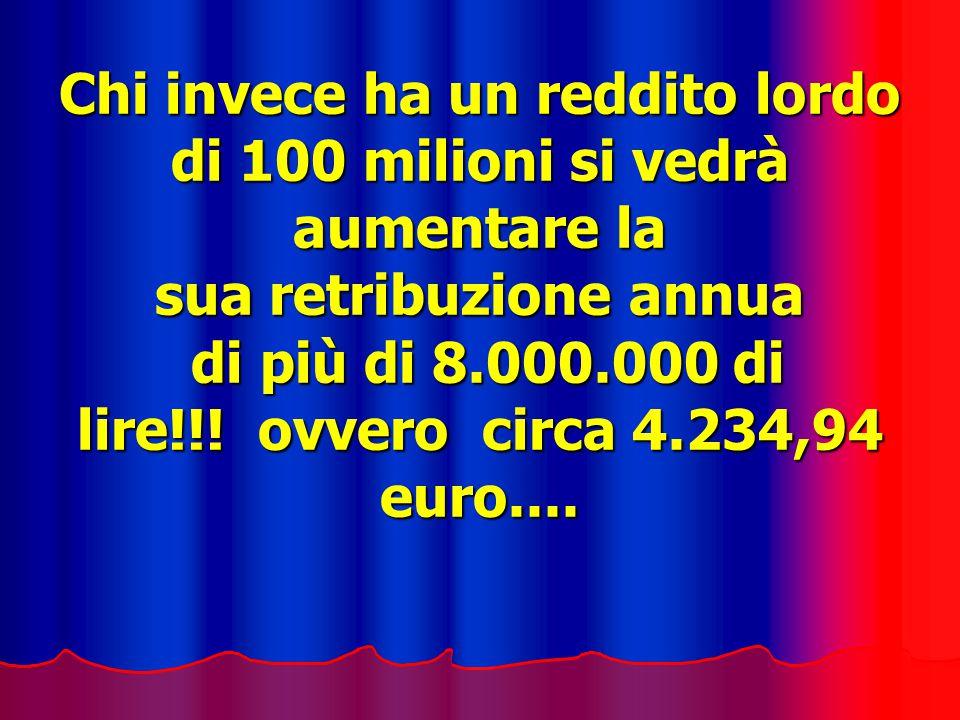 Chi invece ha un reddito lordo di 100 milioni si vedrà aumentare la sua retribuzione annua di più di 8.000.000 di lire!!! ovvero circa 4.234,94 euro..