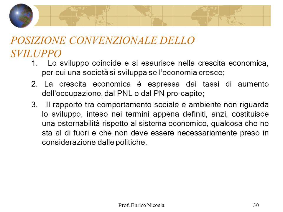 Prof.Enrico Nicosia30 POSIZIONE CONVENZIONALE DELLO SVILUPPO 1.