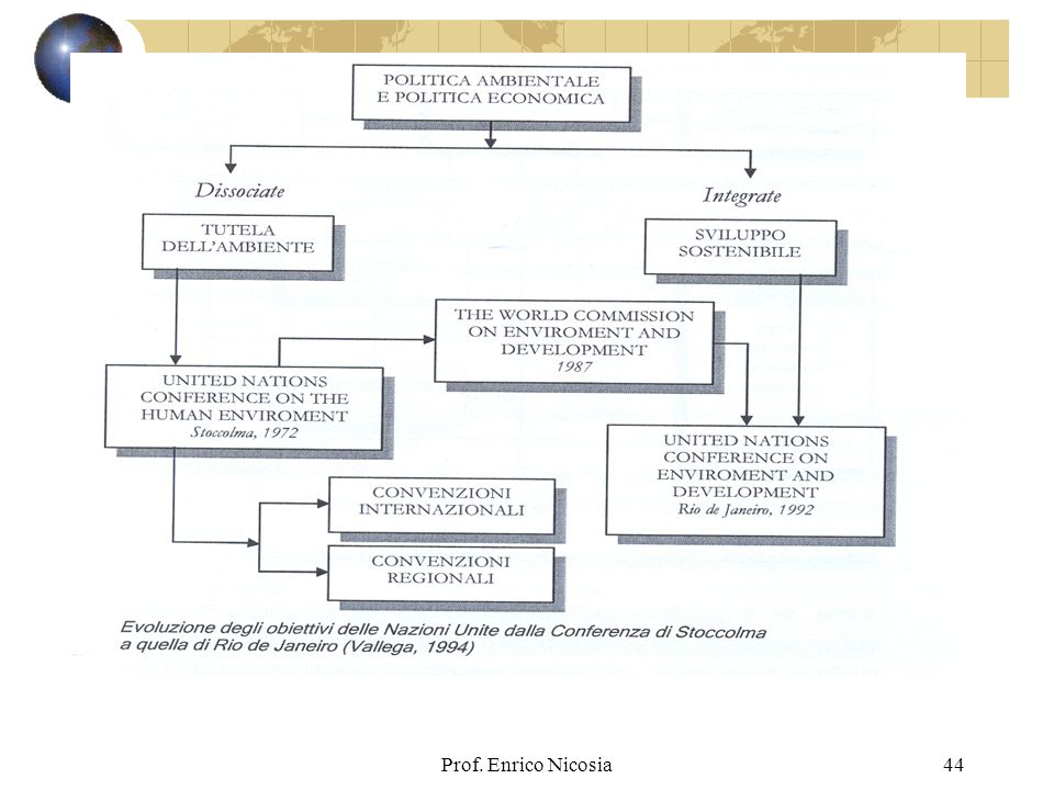 Prof. Enrico Nicosia44