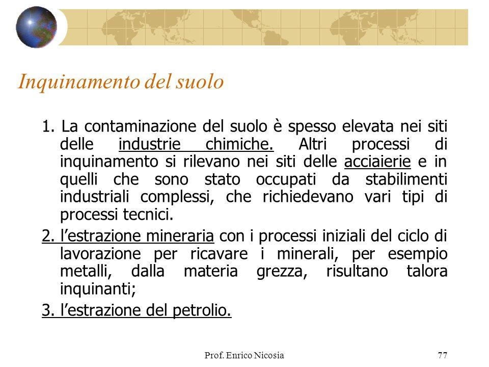 Prof.Enrico Nicosia77 Inquinamento del suolo 1.