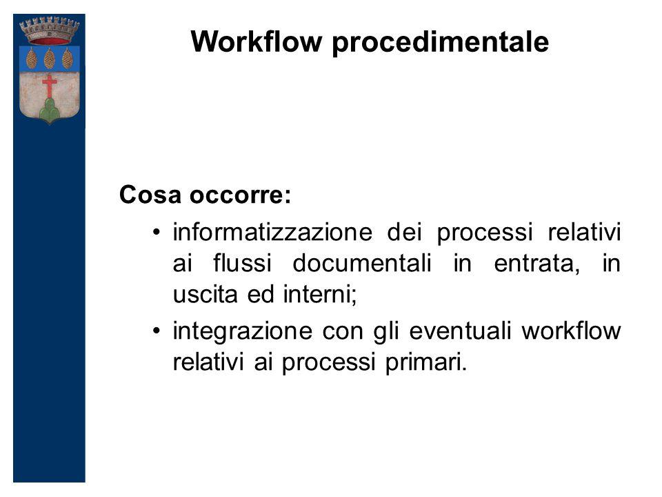 Workflow procedimentale Cosa occorre: informatizzazione dei processi relativi ai flussi documentali in entrata, in uscita ed interni; integrazione con gli eventuali workflow relativi ai processi primari.