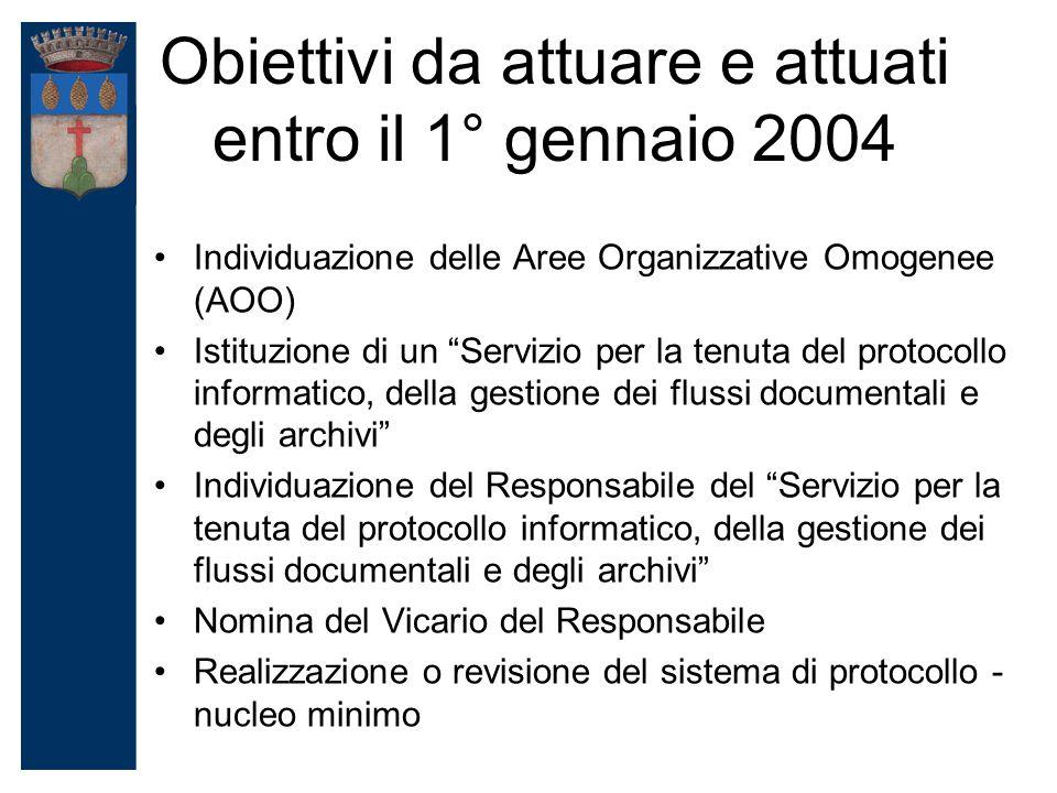 Obiettivi da attuare e attuati entro il 1° gennaio 2004 Individuazione delle Aree Organizzative Omogenee (AOO) Istituzione di un Servizio per la tenuta del protocollo informatico, della gestione dei flussi documentali e degli archivi Individuazione del Responsabile del Servizio per la tenuta del protocollo informatico, della gestione dei flussi documentali e degli archivi Nomina del Vicario del Responsabile Realizzazione o revisione del sistema di protocollo - nucleo minimo