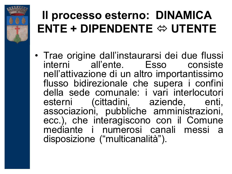 Il processo esterno: DINAMICA ENTE + DIPENDENTE  UTENTE Trae origine dall'instaurarsi dei due flussi interni all'ente.