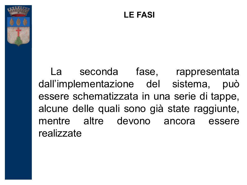 La seconda fase, rappresentata dall'implementazione del sistema, può essere schematizzata in una serie di tappe, alcune delle quali sono già state raggiunte, mentre altre devono ancora essere realizzate LE FASI