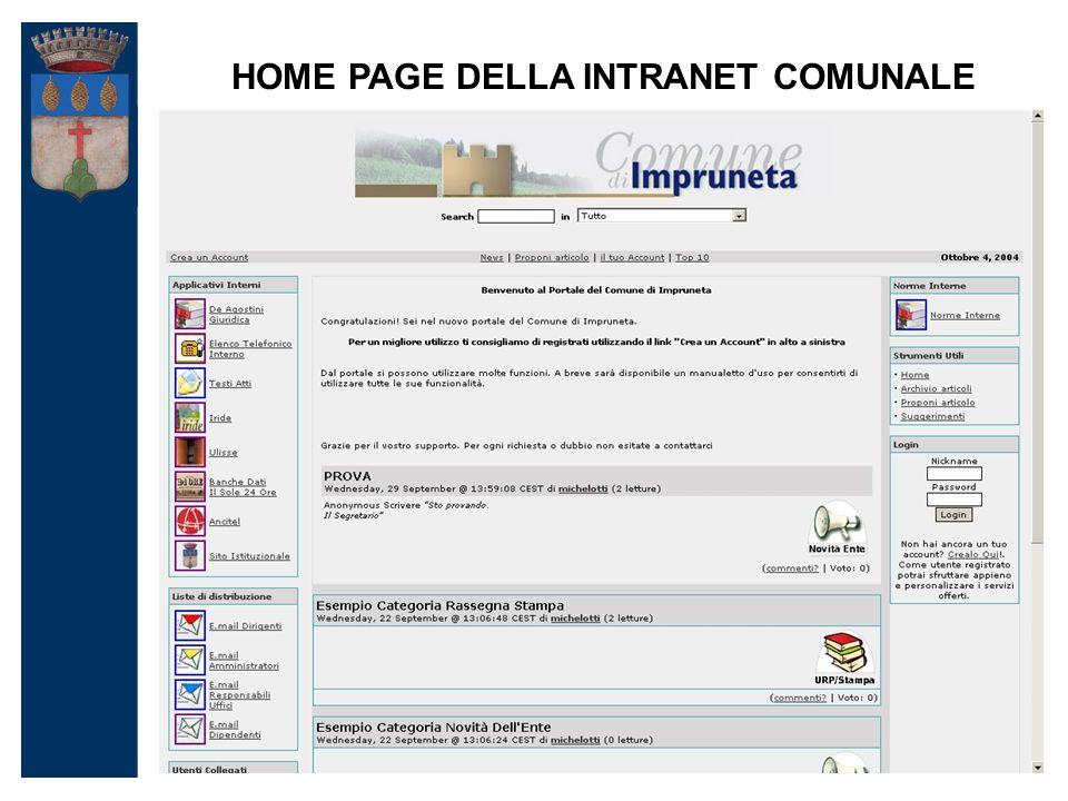 HOME PAGE DELLA INTRANET COMUNALE