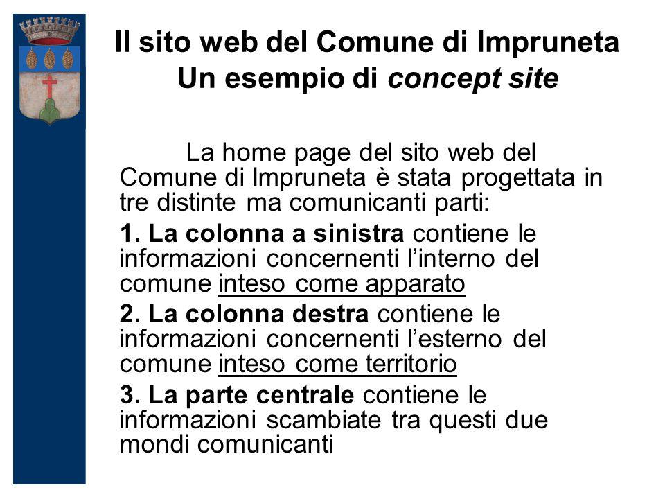 Il sito web del Comune di Impruneta Un esempio di concept site La home page del sito web del Comune di Impruneta è stata progettata in tre distinte ma comunicanti parti: 1.