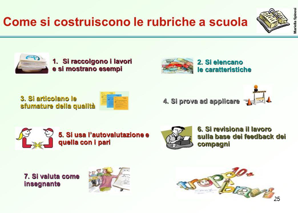 25 Come si costruiscono le rubriche a scuola Mariella Spinosi 1.Si raccolgono i lavori e si mostrano esempi 2.