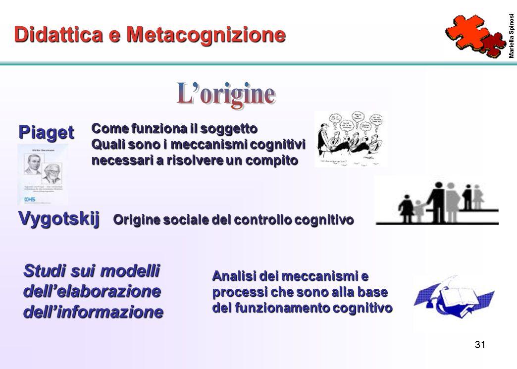 31 Didattica e Metacognizione Piaget Vygotskij Come funziona il soggetto Quali sono i meccanismi cognitivi necessari a risolvere un compito Origine sociale del controllo cognitivo Studi sui modelli dell'elaborazione dell'informazione Analisi dei meccanismi e processi che sono alla base del funzionamento cognitivo Mariella Spinosi