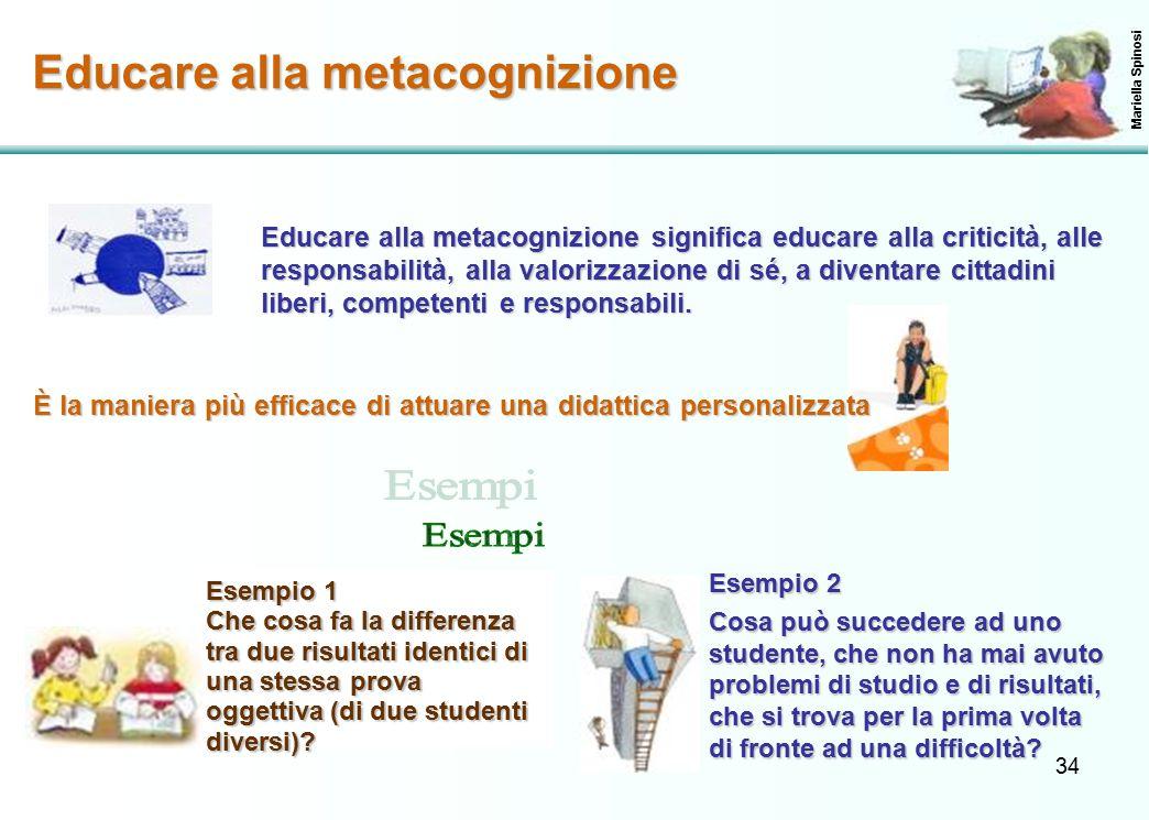 34 Educare alla metacognizione significa educare alla criticità, alle responsabilità, alla valorizzazione di sé, a diventare cittadini liberi, competenti e responsabili.