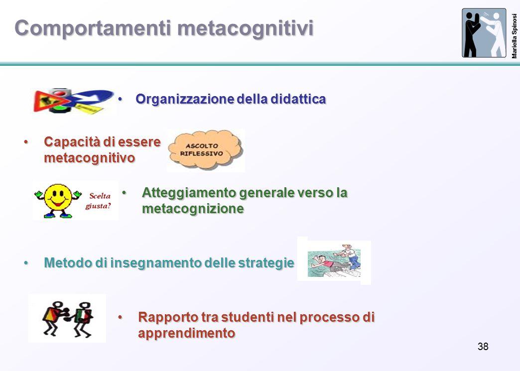 38 Comportamenti metacognitivi Organizzazione della didatticaOrganizzazione della didattica Metodo di insegnamento delle strategieMetodo di insegnamento delle strategie Atteggiamento generale verso la metacognizioneAtteggiamento generale verso la metacognizione Capacità di essere metacognitivoCapacità di essere metacognitivo Rapporto tra studenti nel processo di apprendimentoRapporto tra studenti nel processo di apprendimento Mariella Spinosi