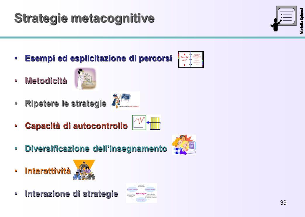 39 Strategie metacognitive Esempi ed esplicitazione di percorsiEsempi ed esplicitazione di percorsi MetodicitàMetodicità Ripetere le strategieRipetere le strategie Capacità di autocontrolloCapacità di autocontrollo Diversificazione dell insegnamentoDiversificazione dell insegnamento InterattivitàInterattività Interazione di strategieInterazione di strategie Mariella Spinosi