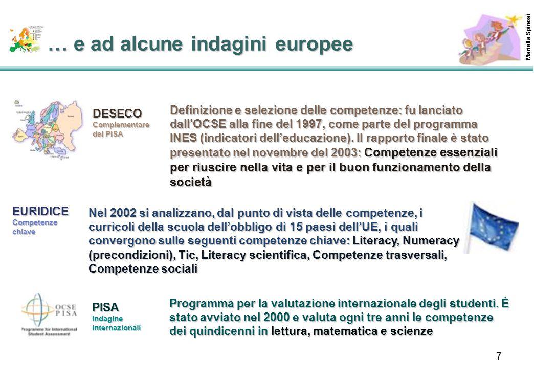 7 … e ad alcune indagini europee Definizione e selezione delle competenze: fu lanciato dall'OCSE alla fine del 1997, come parte del programma INES (indicatori dell'educazione).