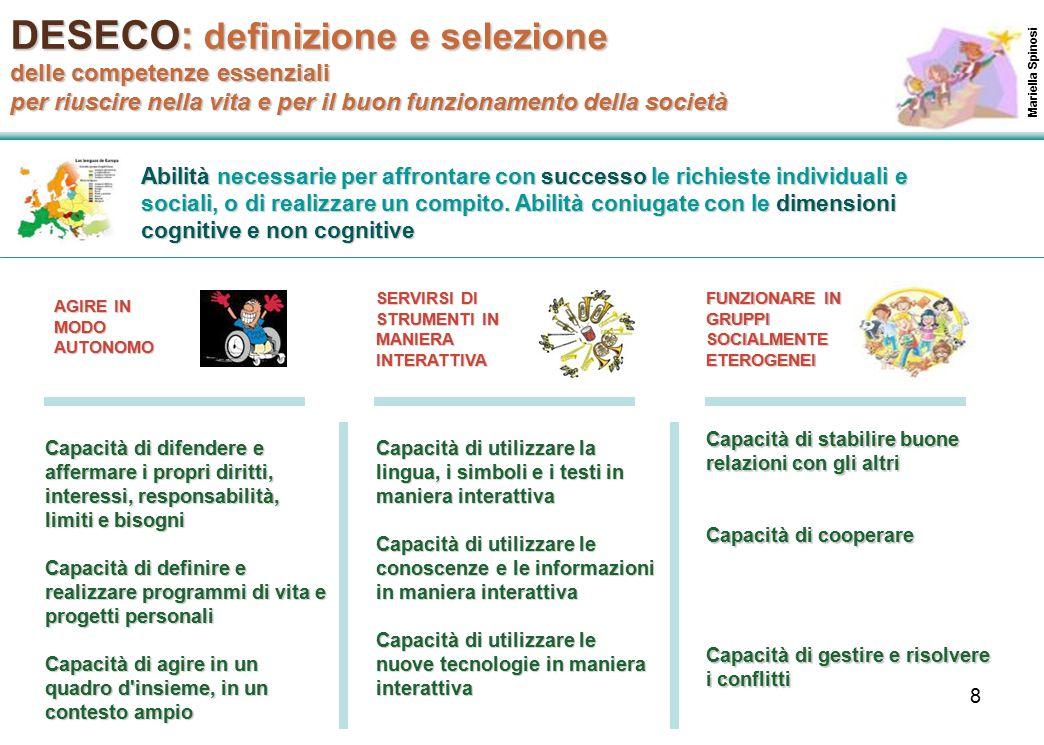 8 Abilità necessarie per affrontare con successo le richieste individuali e sociali, o di realizzare un compito.