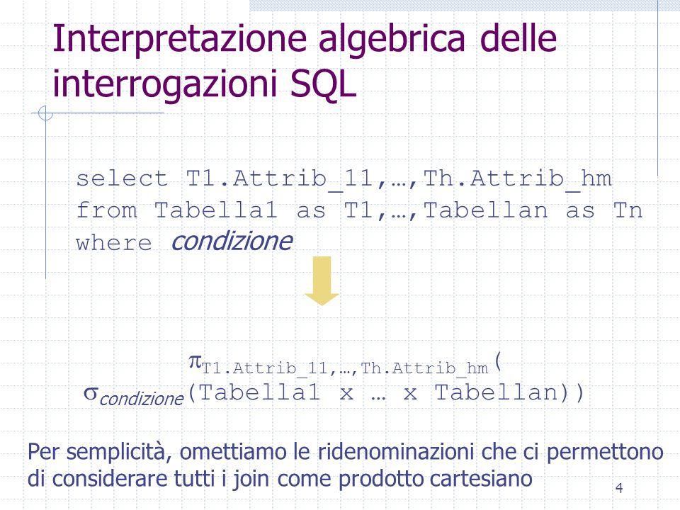 4 Interpretazione algebrica delle interrogazioni SQL select T1.Attrib_11,…,Th.Attrib_hm from Tabella1 as T1,…,Tabellan as Tn where condizione  T1.Att