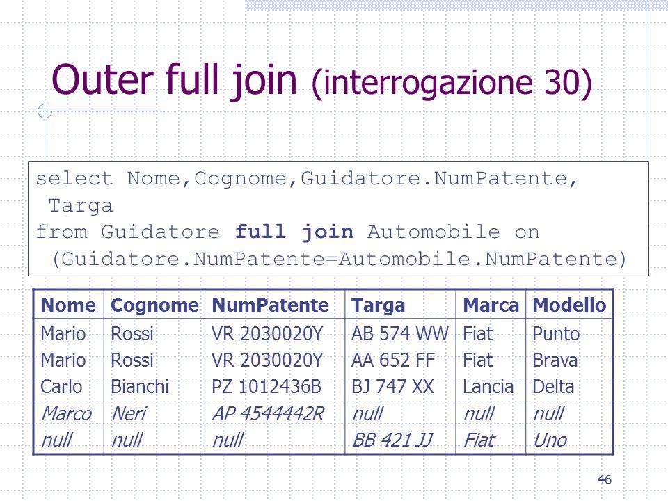 46 Outer full join (interrogazione 30) select Nome,Cognome,Guidatore.NumPatente, Targa from Guidatore full join Automobile on (Guidatore.NumPatente=Au