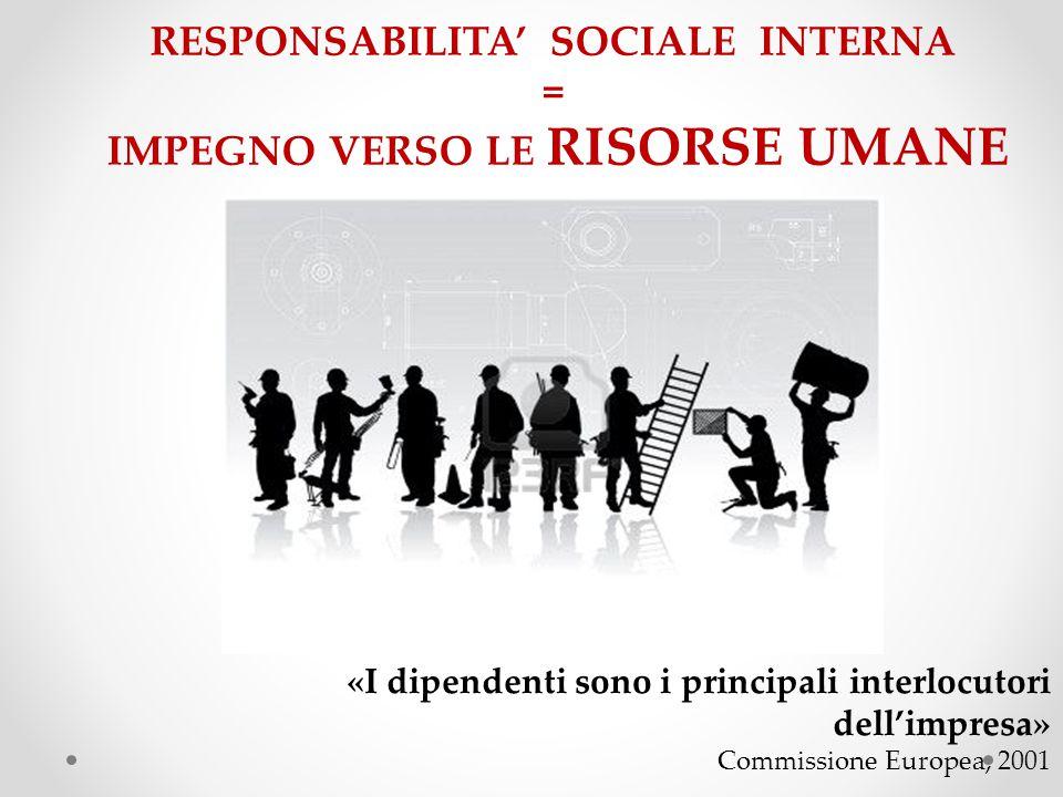 RESPONSABILITA' SOCIALE INTERNA = IMPEGNO VERSO LE RISORSE UMANE «I dipendenti sono i principali interlocutori dell'impresa» Commissione Europea, 2001