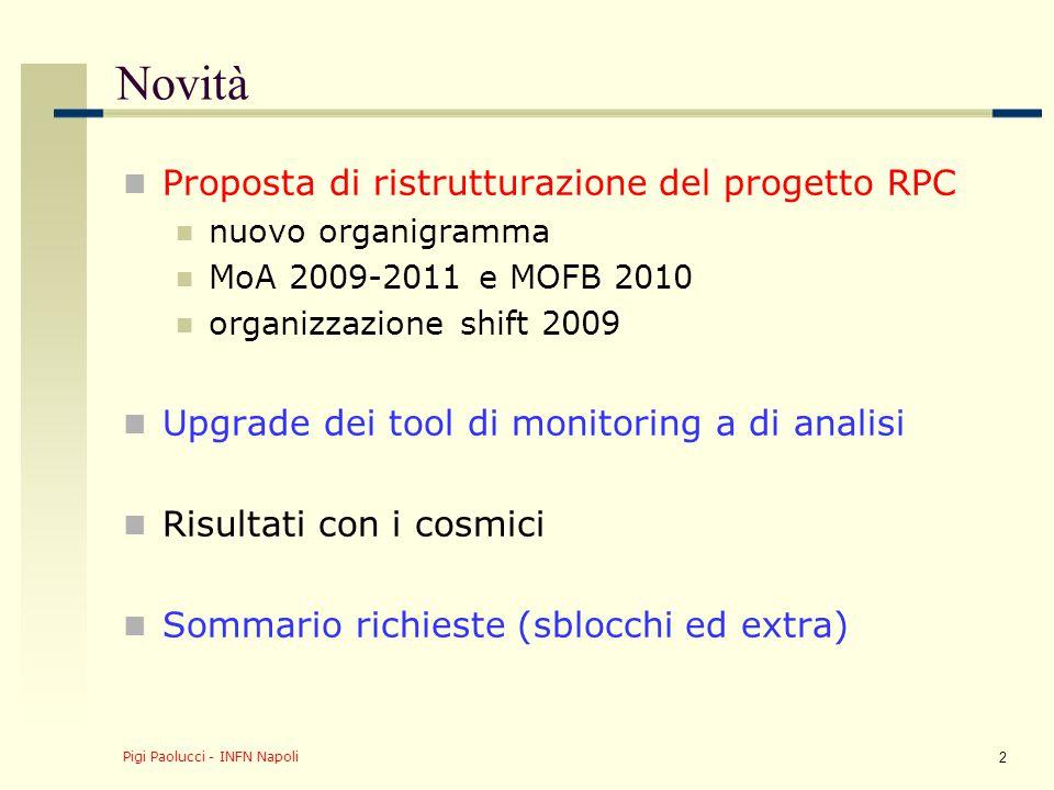 Pigi Paolucci - INFN Napoli 2 Novità Proposta di ristrutturazione del progetto RPC nuovo organigramma MoA 2009-2011 e MOFB 2010 organizzazione shift 2