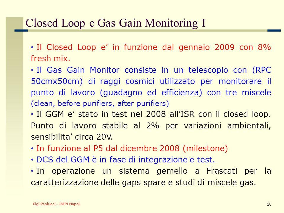 Pigi Paolucci - INFN Napoli 20 Closed Loop e Gas Gain Monitoring I Il Closed Loop e' in funzione dal gennaio 2009 con 8% fresh mix.