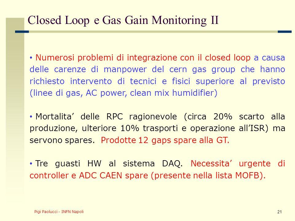 Pigi Paolucci - INFN Napoli 21 Closed Loop e Gas Gain Monitoring II Numerosi problemi di integrazione con il closed loop a causa delle carenze di manp