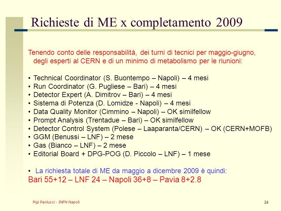 Pigi Paolucci - INFN Napoli 24 Richieste di ME x completamento 2009 Tenendo conto delle responsabilità, dei turni di tecnici per maggio-giugno, degli esperti al CERN e di un minimo di metabolismo per le riunioni: Technical Coordinator (S.