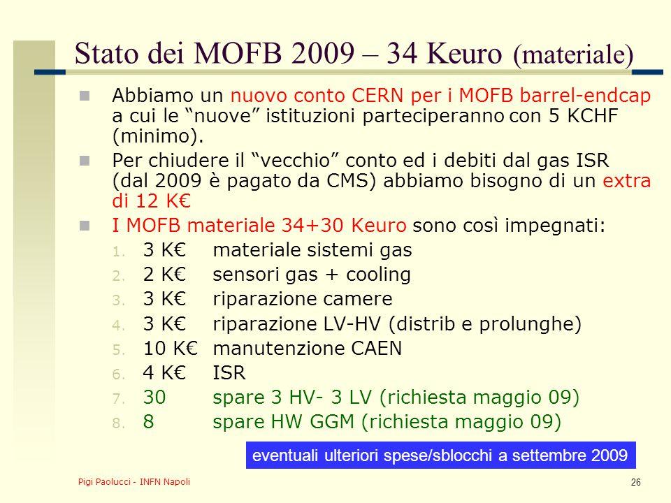 Pigi Paolucci - INFN Napoli 26 Stato dei MOFB 2009 – 34 Keuro (materiale) Abbiamo un nuovo conto CERN per i MOFB barrel-endcap a cui le nuove istituzioni parteciperanno con 5 KCHF (minimo).