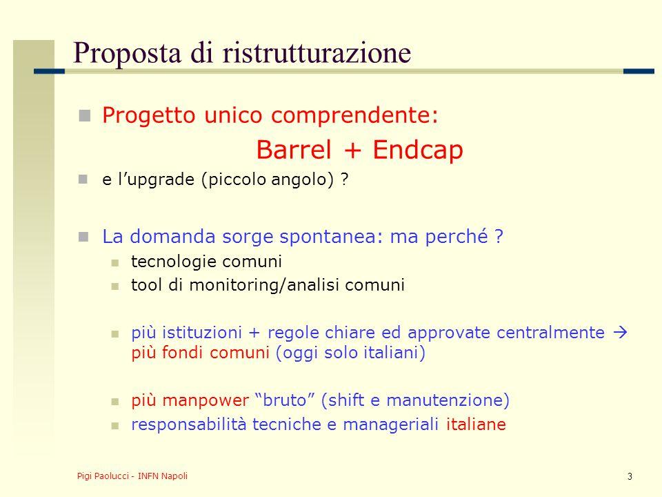 Pigi Paolucci - INFN Napoli 3 Proposta di ristrutturazione Progetto unico comprendente: Barrel + Endcap e l'upgrade (piccolo angolo) .
