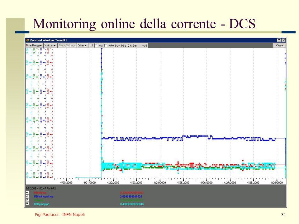 Monitoring online della corrente - DCS Pigi Paolucci - INFN Napoli 32