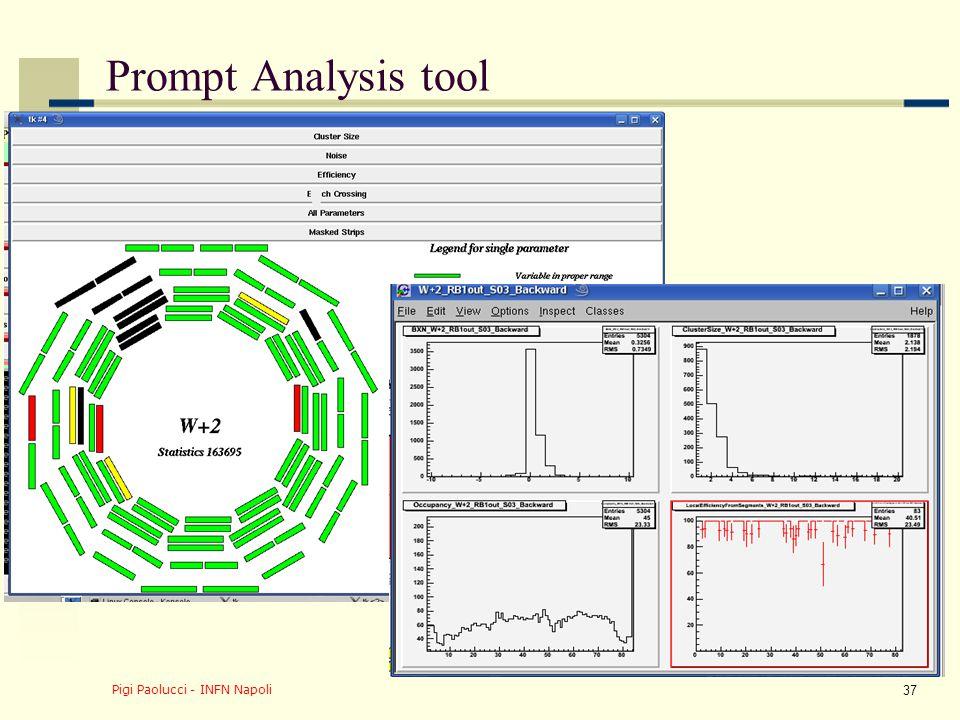 Pigi Paolucci - INFN Napoli 37 Prompt Analysis tool