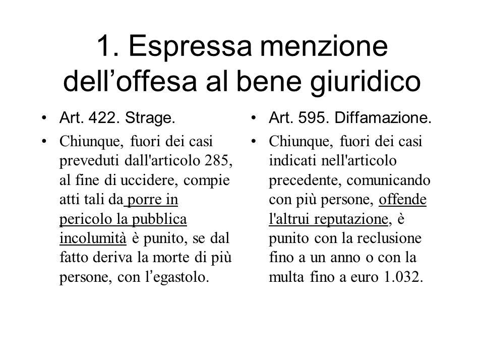 1. Espressa menzione dell'offesa al bene giuridico Art. 422. Strage. Chiunque, fuori dei casi preveduti dall'articolo 285, al fine di uccidere, compie