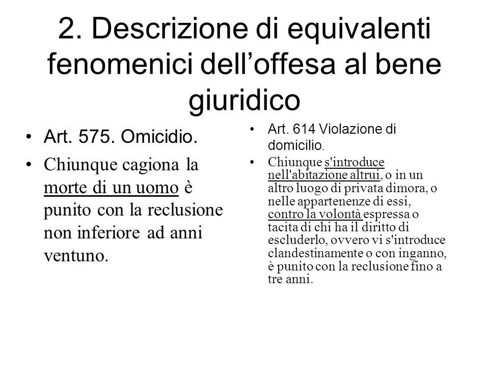 2. Descrizione di equivalenti fenomenici dell'offesa al bene giuridico Art. 575. Omicidio. Chiunque cagiona la morte di un uomo è punito con la reclus