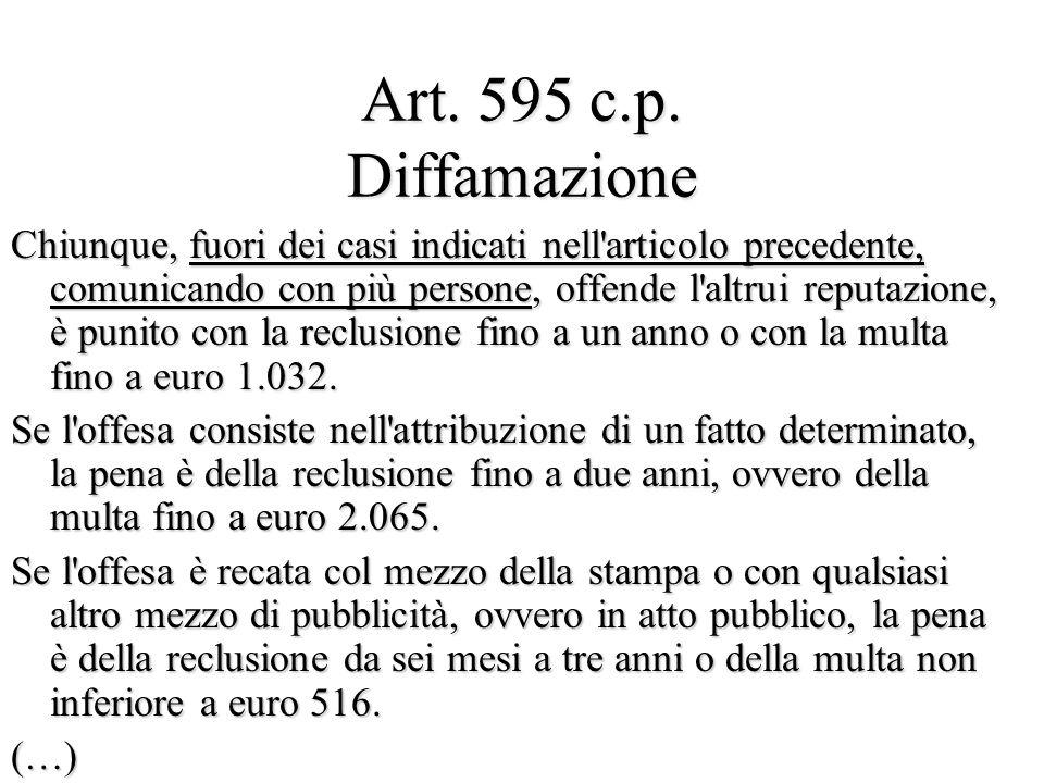 Art.595 c.p.