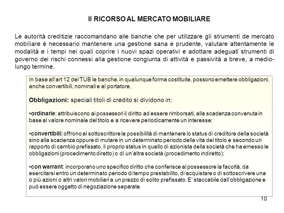10 In base all'art 12 del TUB le banche, in qualunque forma costituite, possono emettere obbligazioni, anche convertibili, nominali e al portatore. Ob