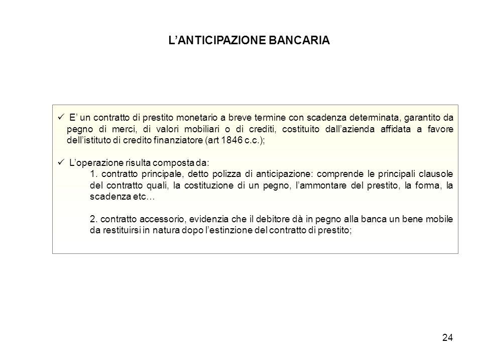 24 L'ANTICIPAZIONE BANCARIA E' un contratto di prestito monetario a breve termine con scadenza determinata, garantito da pegno di merci, di valori mob
