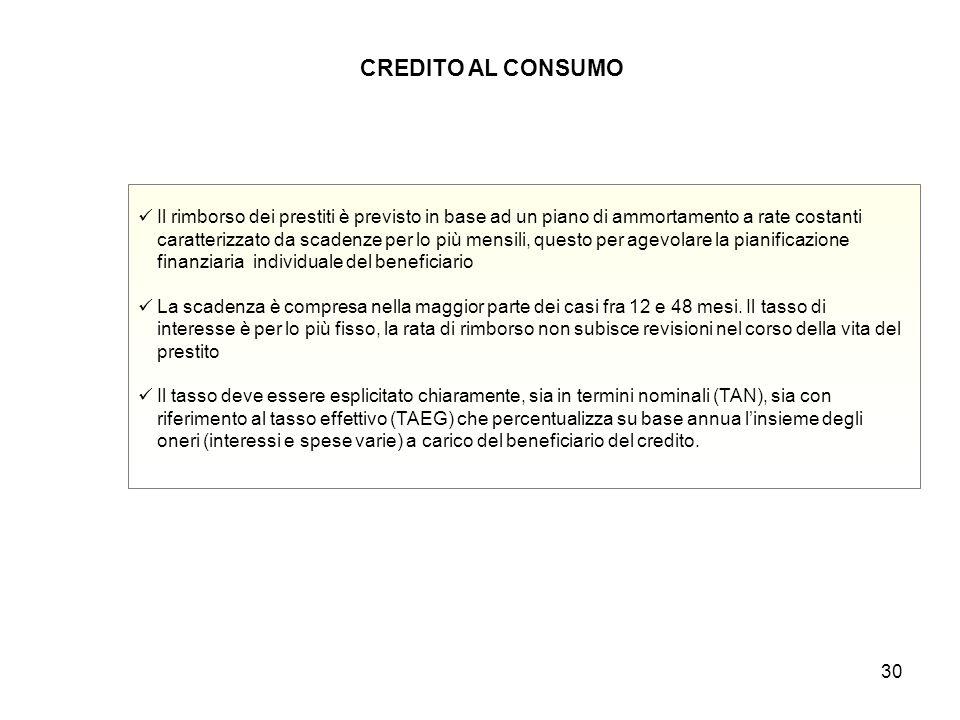 30 CREDITO AL CONSUMO Il rimborso dei prestiti è previsto in base ad un piano di ammortamento a rate costanti caratterizzato da scadenze per lo più me