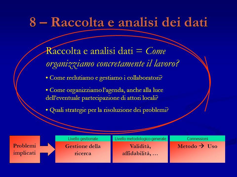 Raccolta e analisi dati = Come organizziamo concretamente il lavoro? Come reclutiamo e gestiamo i collaboratori? Come organizziamo l'agenda, anche all
