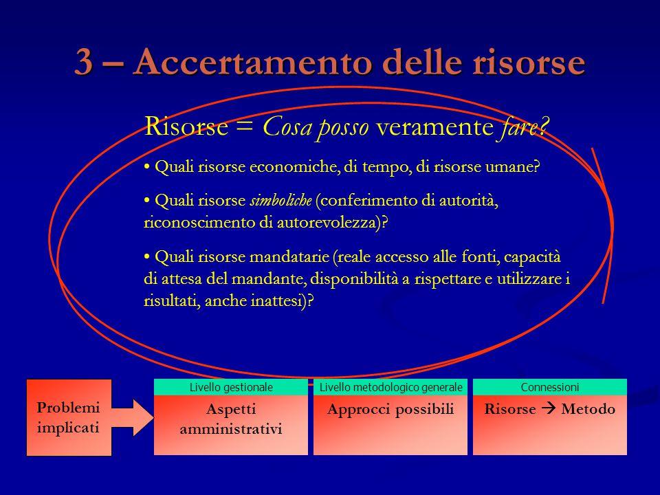 Risorse = Cosa posso veramente fare? Quali risorse economiche, di tempo, di risorse umane? Quali risorse simboliche (conferimento di autorità, riconos