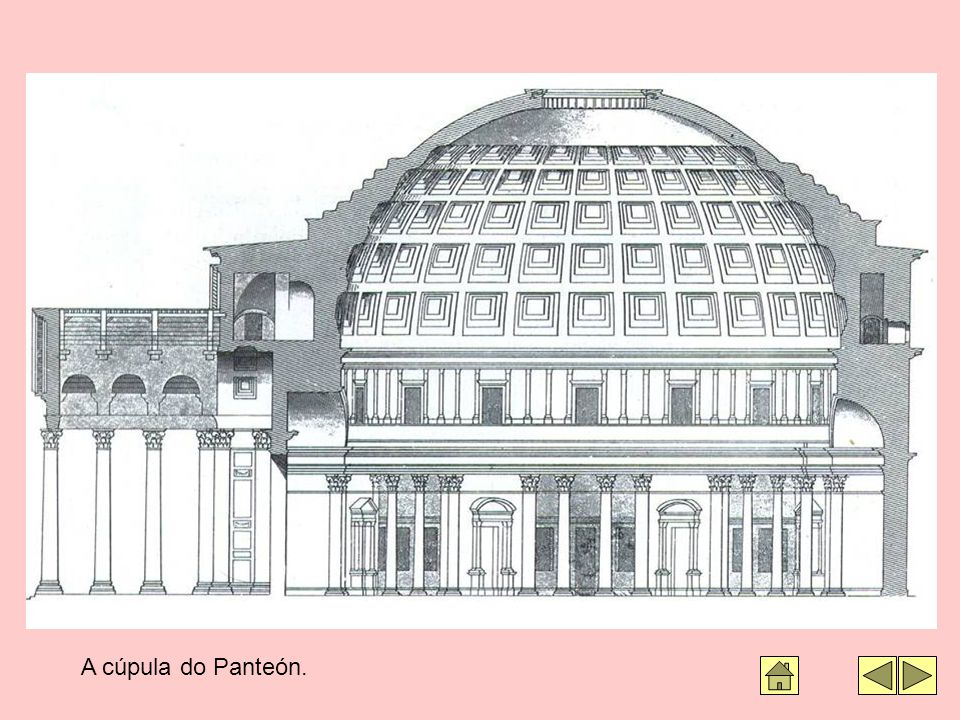 A cúpula do Panteón.