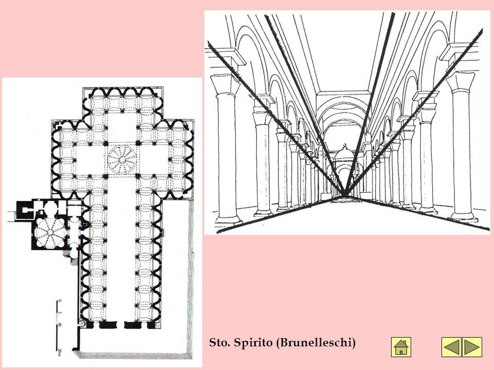 Sto. Spirito (Brunelleschi)