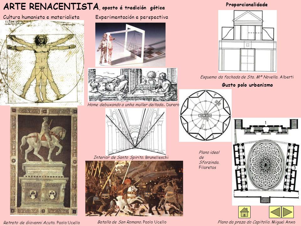 ARTE RENACENTISTA, oposto á tradición gótica Cultura humanista e materialista Retrato de Giovanni Acuto.