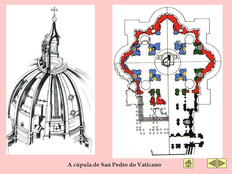 A cúpula de San Pedro do Vaticano